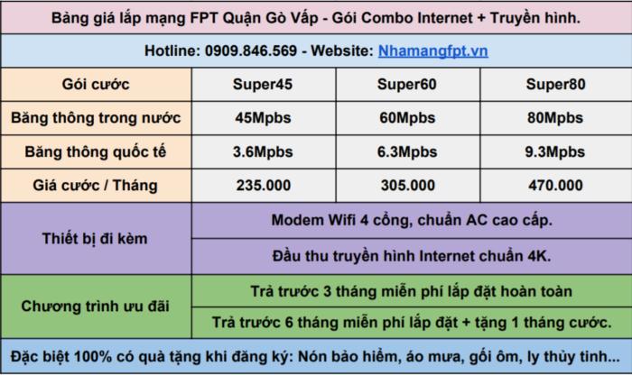 Bảng giá internet + truyền hình FPT ở Quận Gò Vấp.