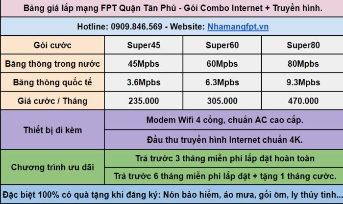 Bảng giá gói cước combo internet và truyền hình cáp FPT ở Quận Tân Phú.