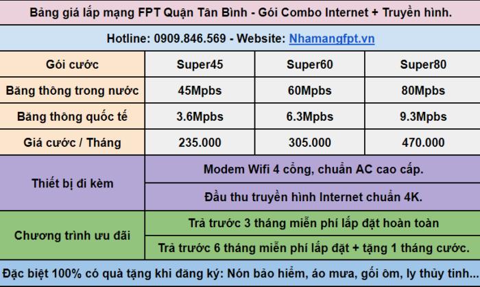 Bảng giá combo internet và truyền hình cáp FPT ở Quận Tân Bình.