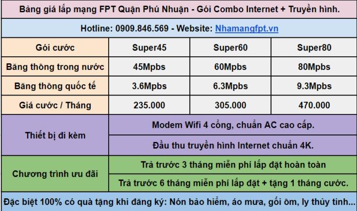 Bảng giá lắp mạng Quận Phú Nhuận gói Combo internet và truyền hình cáp.