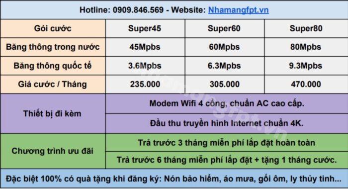 Bảng giá combo internet + truyền hình FPT.