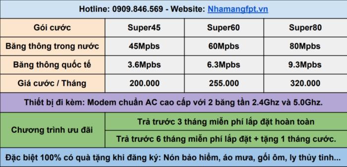 Bảng giá lắp mạng FPT Quận Tân Bình gói Internet Only.