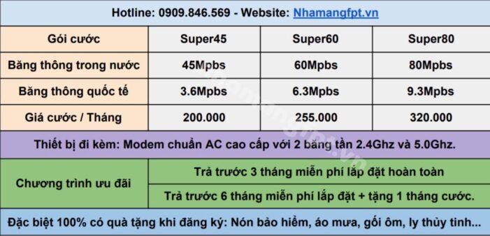 Bảng giá lắp mạng FPT Quận 1 gói Internet Only.