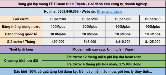 Bảng giá lắp mạng FPT Quận Bình Thạnh gói công ty, doanh nghiệp.