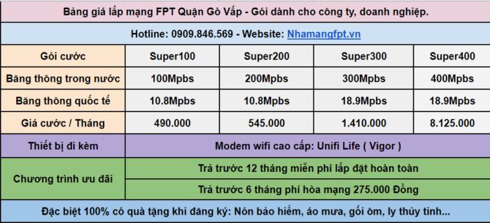 Bảng giá internet FPT Quận Gò Vấp dành cho công ty, doanh nghiệp.