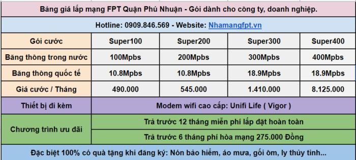 Bảng giá internet FPT dành cho công ty, doanh nghiệp ở Quận Phú Nhuận.