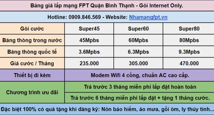 Bảng giá lắp mạng FPT Quận Bình Thạnh gói Internet Only.