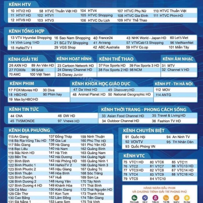 Danh sách kênh truyền hình FPT mới nhất năm 2021.