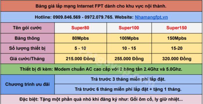 Bảng giá lắp mạng FPT ở Phường 1 Quận Tân Bình.