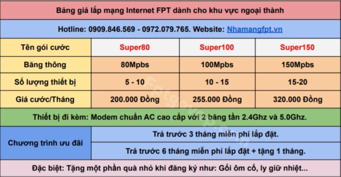 Bảng giá lắp mạng FPT gói Internet Only ở Phường Bình Trưng Tây.