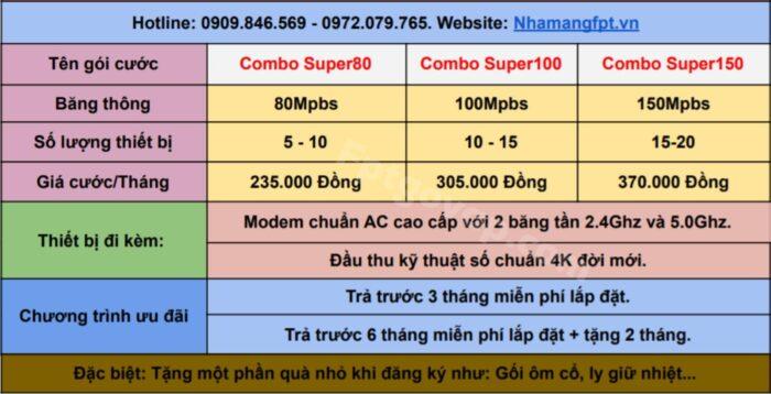 Bảng giá combo internet và truyền hình FPT ở Thuận An.