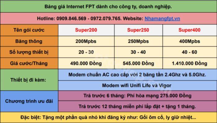 Bảng giá cước internet FPT ở Dĩ An dành cho công ty, doanh nghiệp.